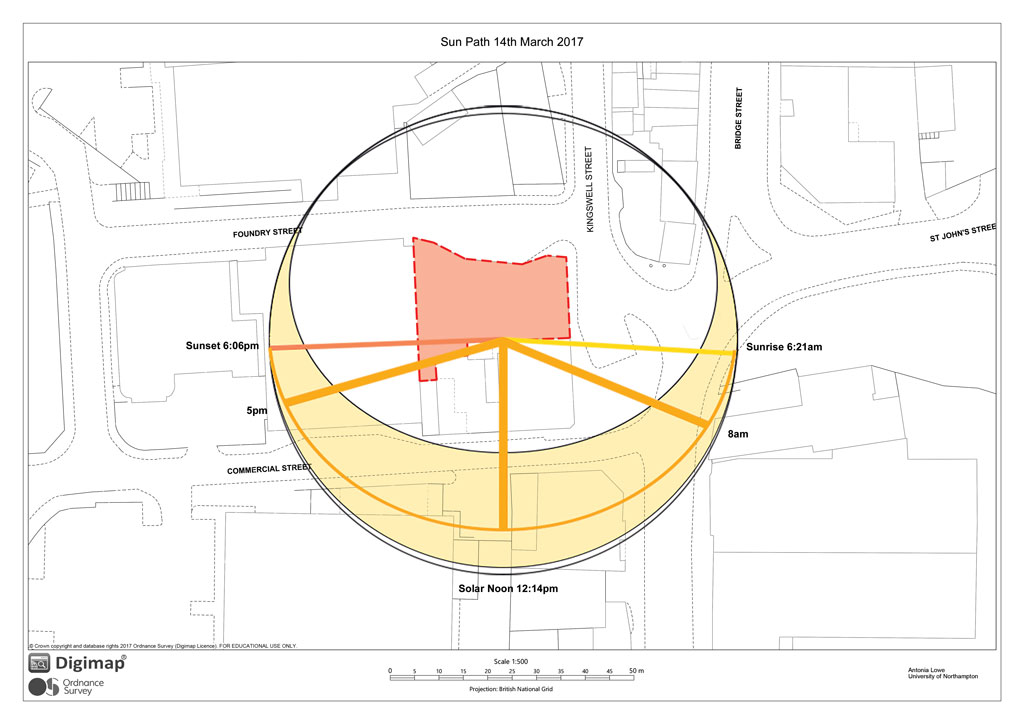 sun paths for the albion brewery - interior designer ... sun path diagram for charlottesville a raisin in the sun plot diagram