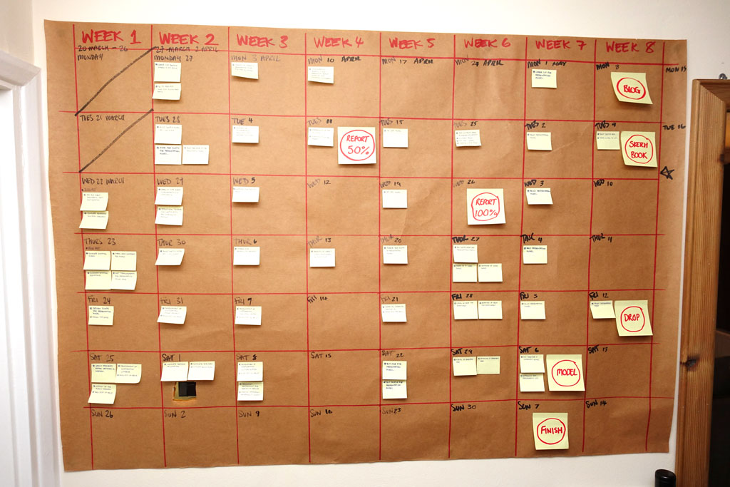 Effective Time Management Planning My Fmp The Final 8 Weeks Interior Designer Antonia Lowe