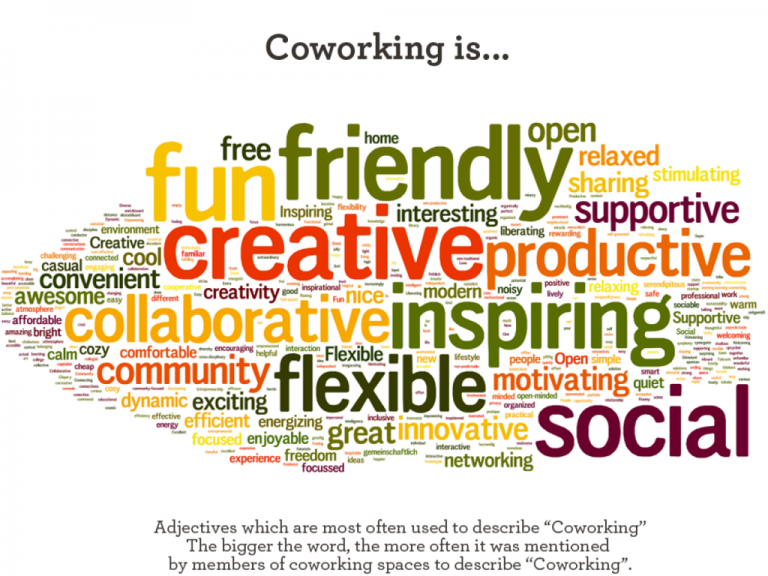 What is Co-Working and What are the Benefits of a Co-Working Space?